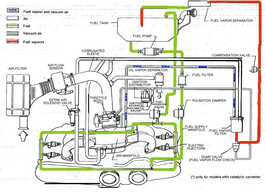Alfa Romeo 146 Wiring Diagram Diagrams Schematic 147 Airbag At Galaxydownloads: Alfa Romeo 146 Wiring Diagram At Hrqsolutions.co